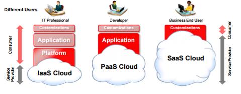 JD Edwards cloud deployment JDECloud